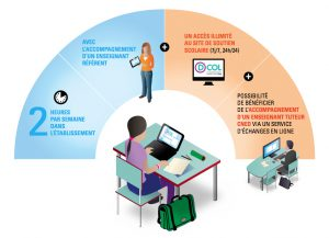 D'Col : le soutien scolaire en ligne de l'école publique